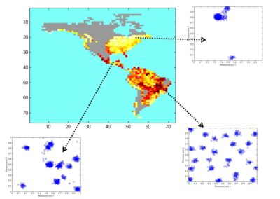 Developing tools to unify range dynamics and community-level processes into a single analytical framework (2013-2014)