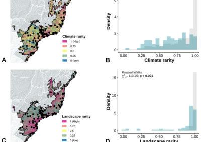 Sobral-Souza et al. (2021 PeerJ) Knowledge gaps hamper understanding the relationship between fragmentation and biodiversity loss