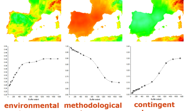 Lobo et al. (2010 Ecography) The uncertain nature of absences in species distribution modelling