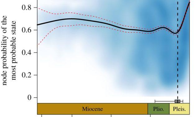 Calatayud et al (Procs Roy Soc B) Pleistocene climate change and the formation of regional species pools