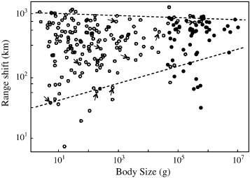 Lima-Ribeiro et al (Quat Res 2014) Macroecological patterns reveal climatic effects on Pleistocene mammal extinctions